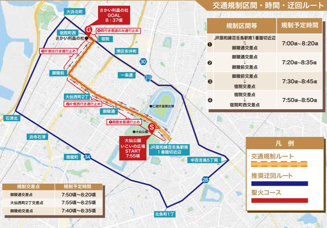 大阪堺市の聖火リレーコースや交通規制は?芸能人聖火ランナーは誰?
