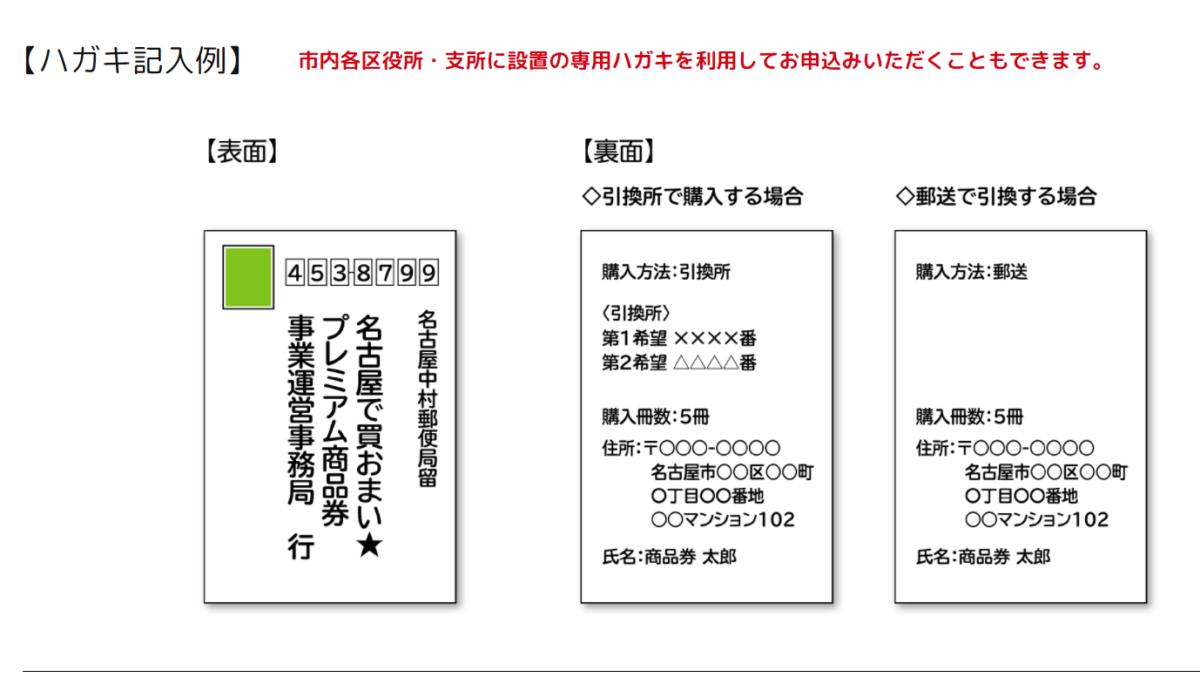 名古屋プレミアム商品券2021申込方法